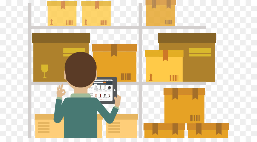 Inventory Management Software Retail Warehouse Management