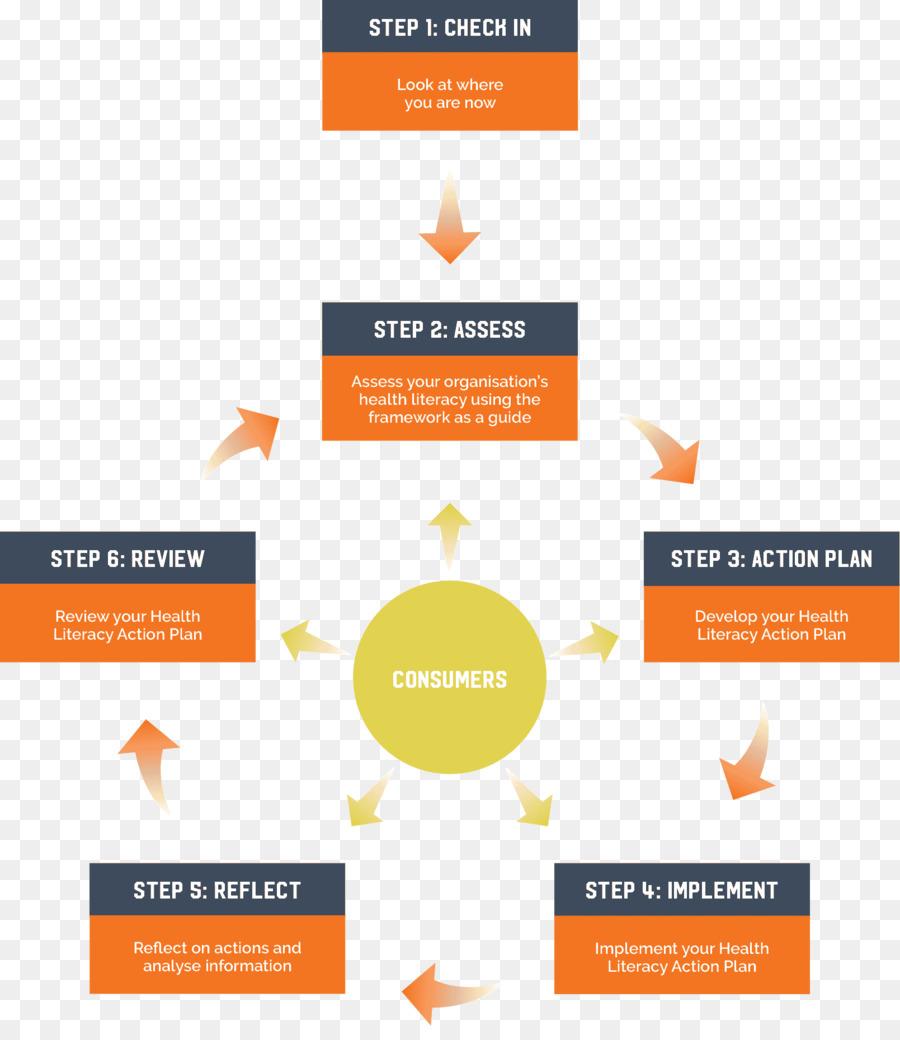 Organization Process flow diagram Process flow diagram Logo - successful  entrepreneurs