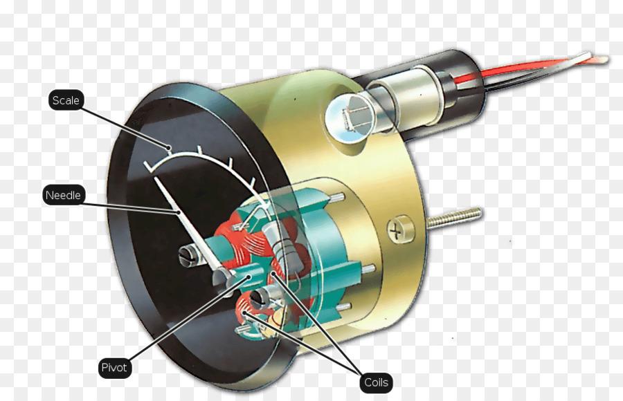 car oil pressure pressure measurement sensor gauge oil gauge png rh kisspng com