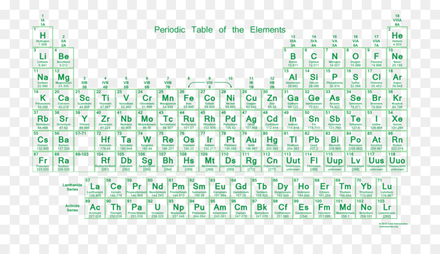 Periodic Table Chemistry Valence Electron Chemical Element Number