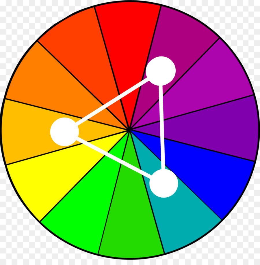 Color Wheel Complementary Colors Color Scheme Color Theory The