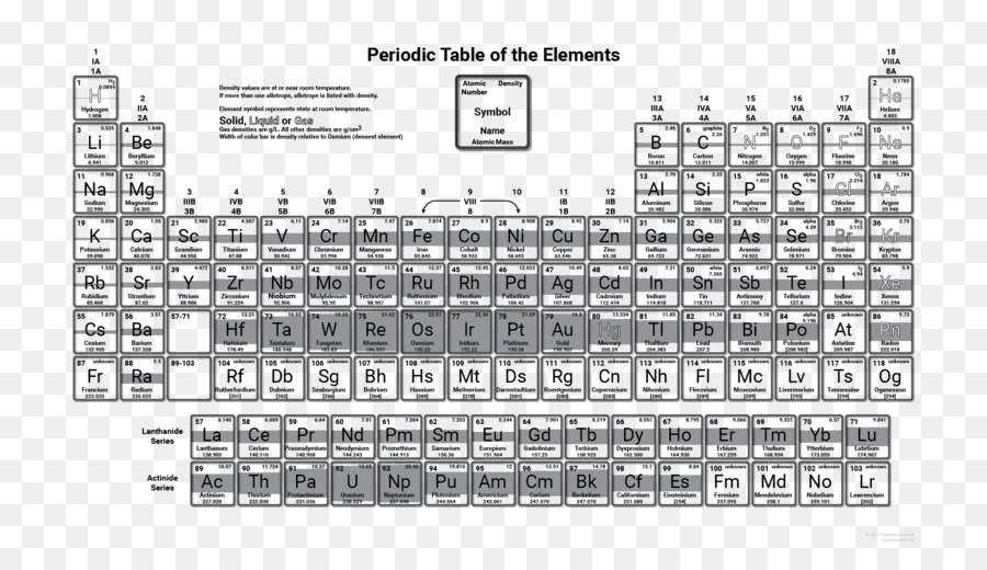 Periodic table density chemical element chemistry periodic table periodic table density chemical element chemistry periodic table of elements urtaz Images