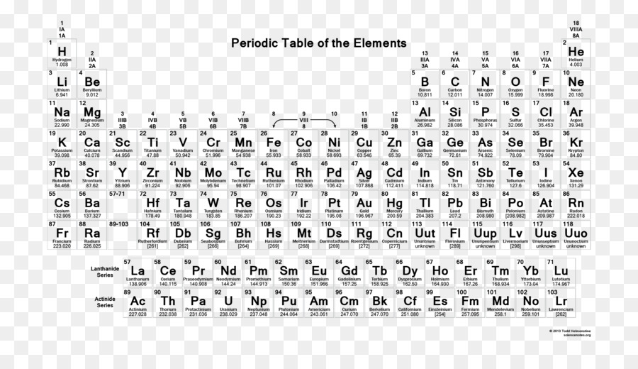 Periodic Table Chemical Element Chemistry Atomic Number Physical
