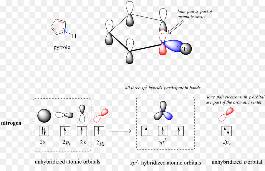 Lewis Structure Atomic Orbital Molecular Orbital Diagram Orbital