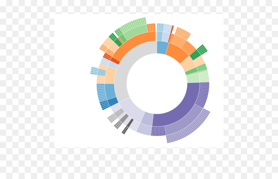 D3js data visualization angularjs javascript chart model png d3js data visualization angularjs javascript chart model ccuart Image collections