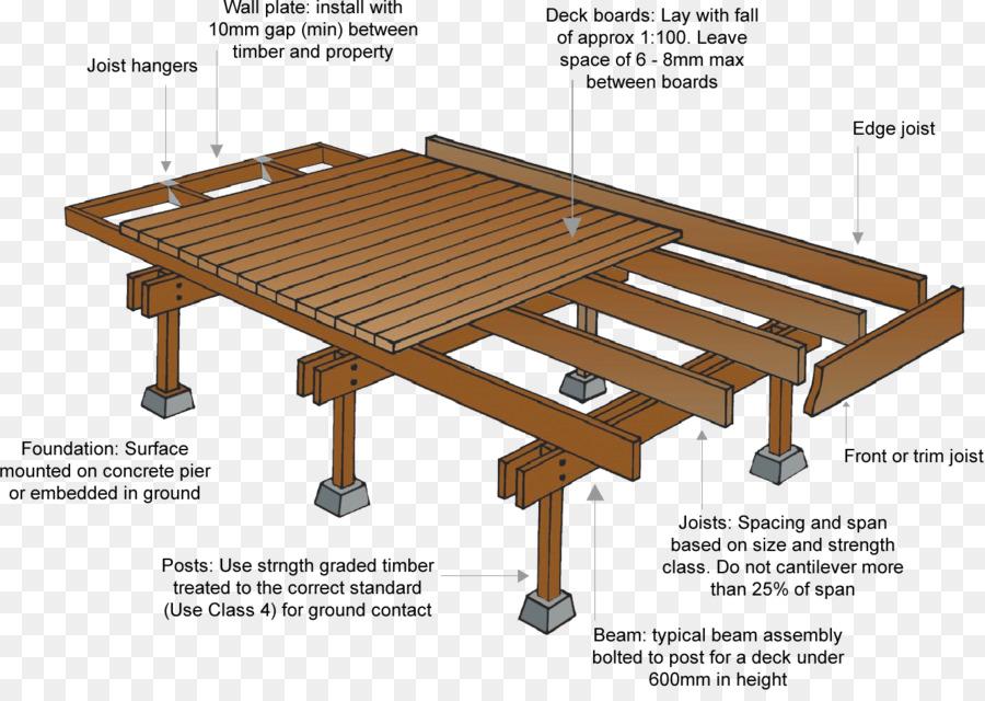 Deck Architectural Engineering Lumber Building Joist