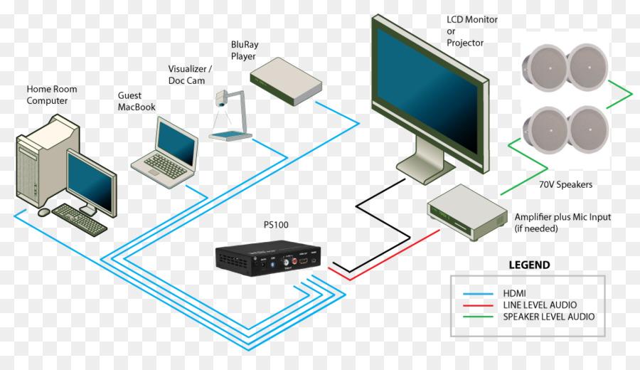 HDMI VGA connector Video Electronics Standards ociation ... Hdmi To Vga Wiring Diagram on hdmi to vga computer, usb 2.0 wiring, hdmi to vga cable, hdmi cable wiring, dvi wiring,