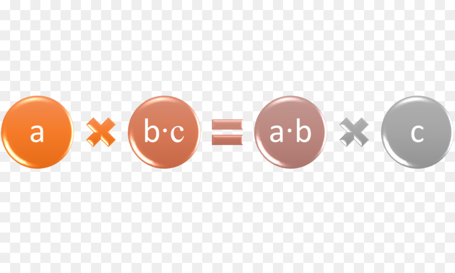 Propiedad asociativa de la Multiplicación propiedad Conmutativa ...