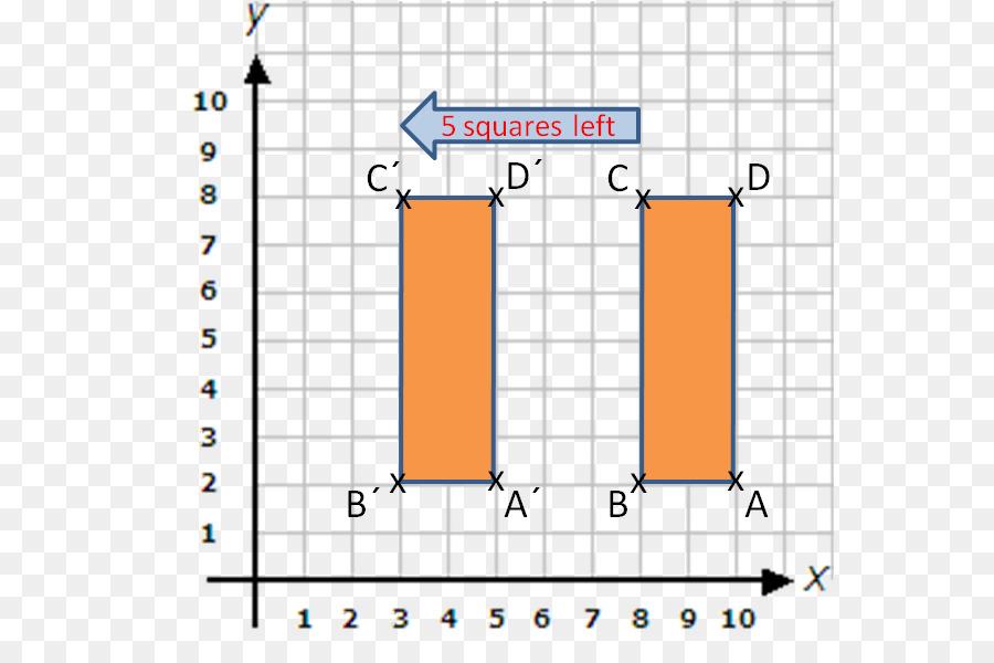 Cartesian Coordinate System Worksheet Plane Mathematics Math