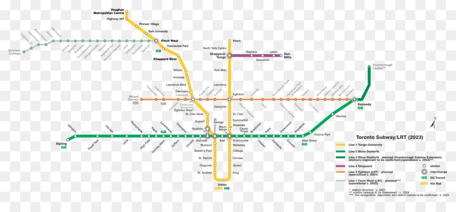 Eglinton Subway Map.Map Cartoon Png Download 4650 2100 Free Transparent Toronto