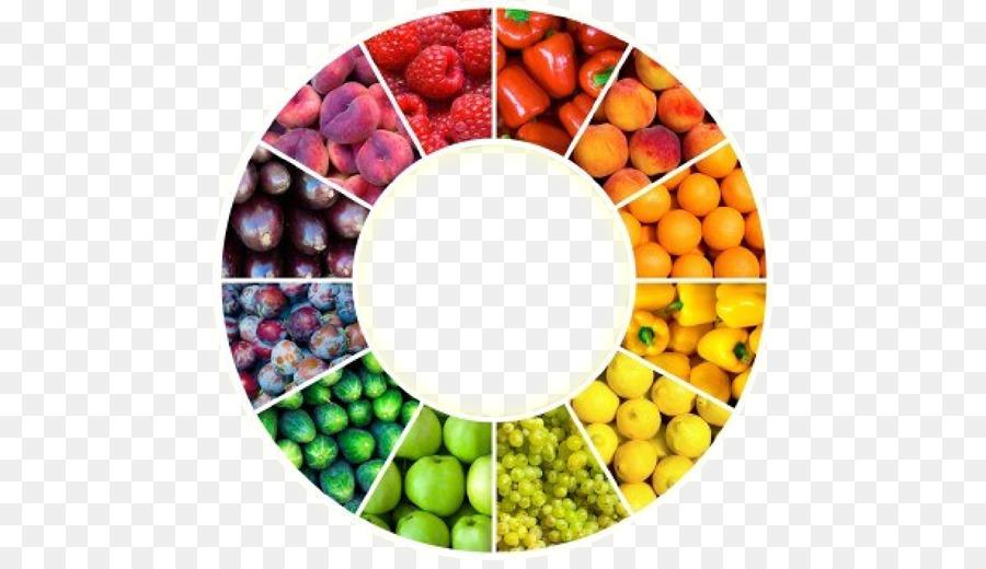 Rueda de Color de colorante de Alimentos de Frutas - vegetal ...