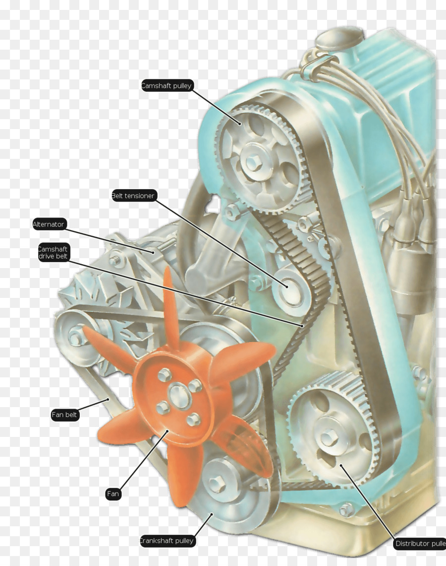 Car Timing Belt Serpentine Engine Download 1096 Pulleys Diagram