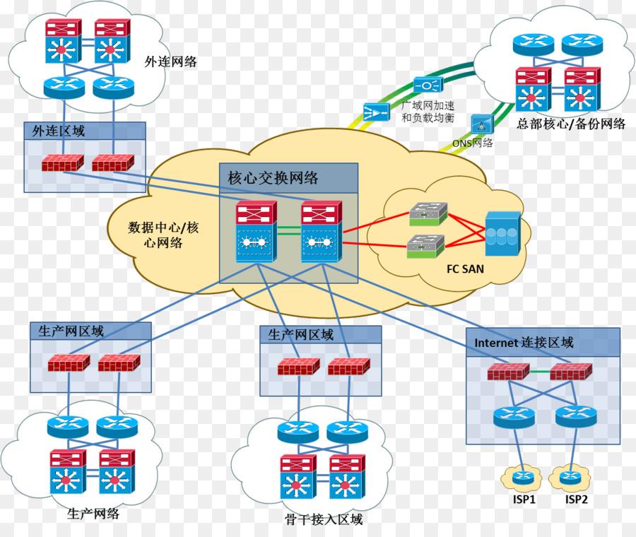 Data Center Network Architectures Computer Network Diagram Center