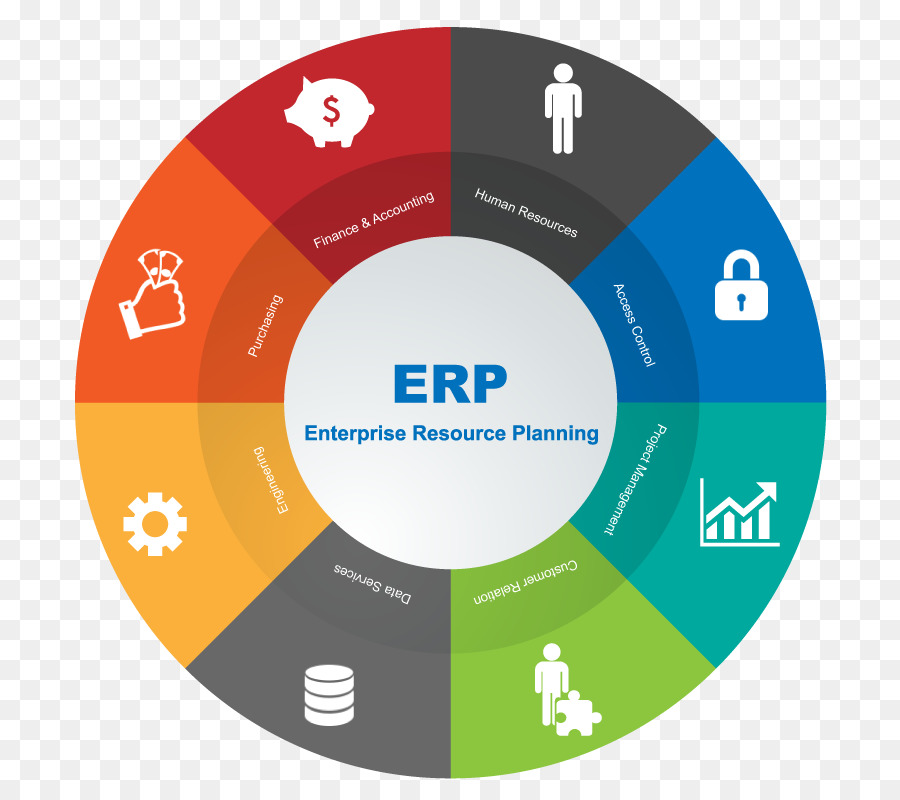 erp at hp Our hp simplivity platform continues to grow very nicely driven by the efficiency of the software-defined storage that's built into it with the industry-leading hp proliant server, which is the.
