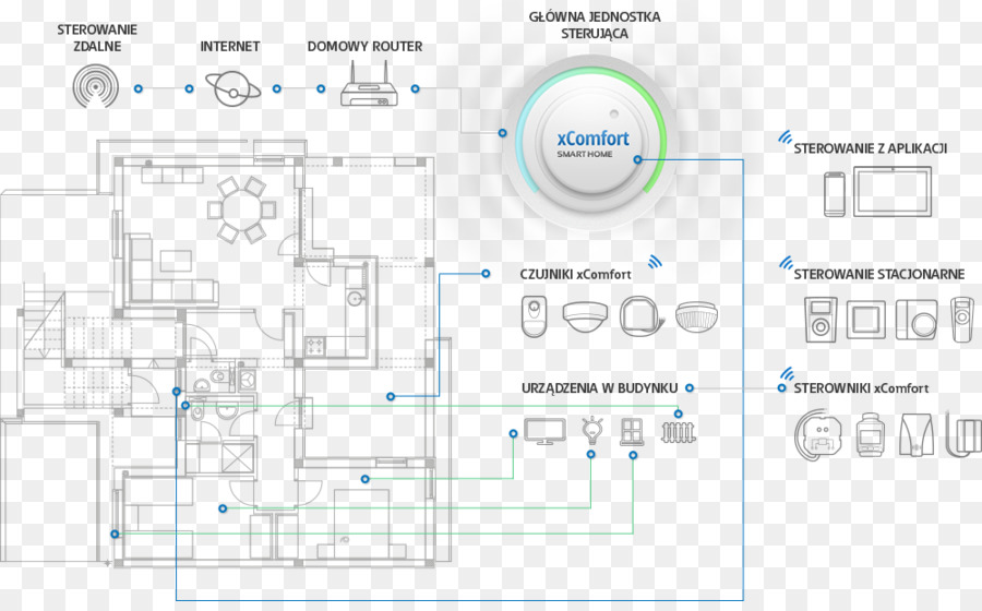 System Diagram Home Automation Kits Automatic Control