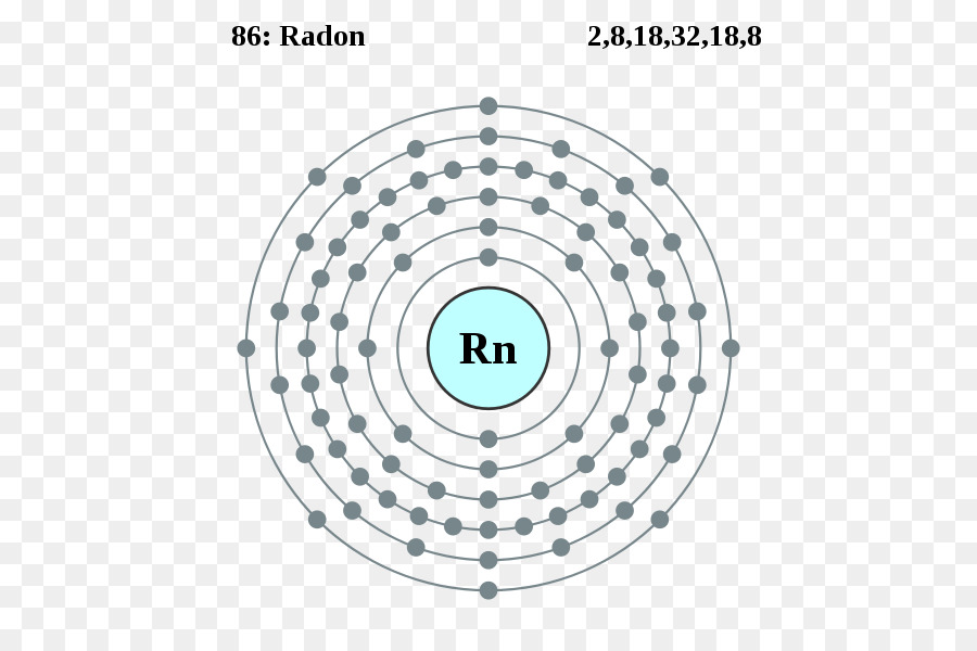 Radon Chemical Element Noble Gas Periodic Table Electron Shell