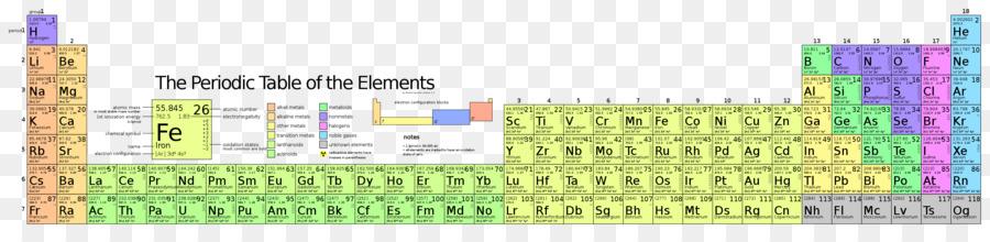 La tabla peridica el radio atmico qumica elemento qumico la tabla peridica el radio atmico qumica elemento qumico peridico urtaz Gallery