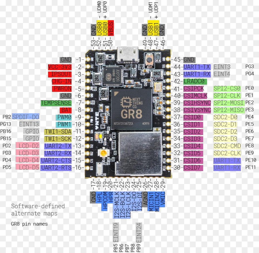 Macbook Pro Chip Raspberry Pi Single Board Computer System In Circuit Package
