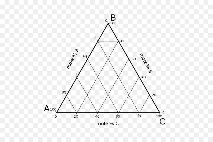 Triangle Phase Diagram Ternary Plot Triangle Png Download 800