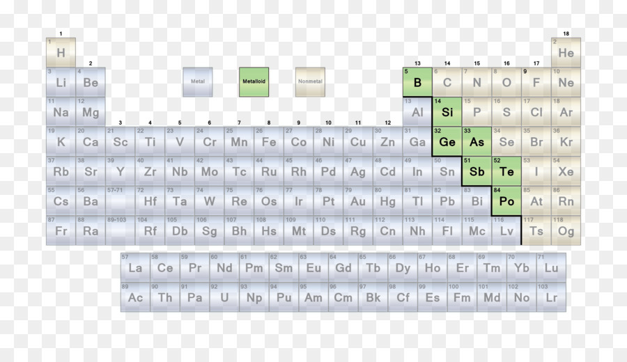 Periodic table nonmetal alkaline earth metal alkali metal periodic periodic table nonmetal alkaline earth metal alkali metal periodic table of elements urtaz Images