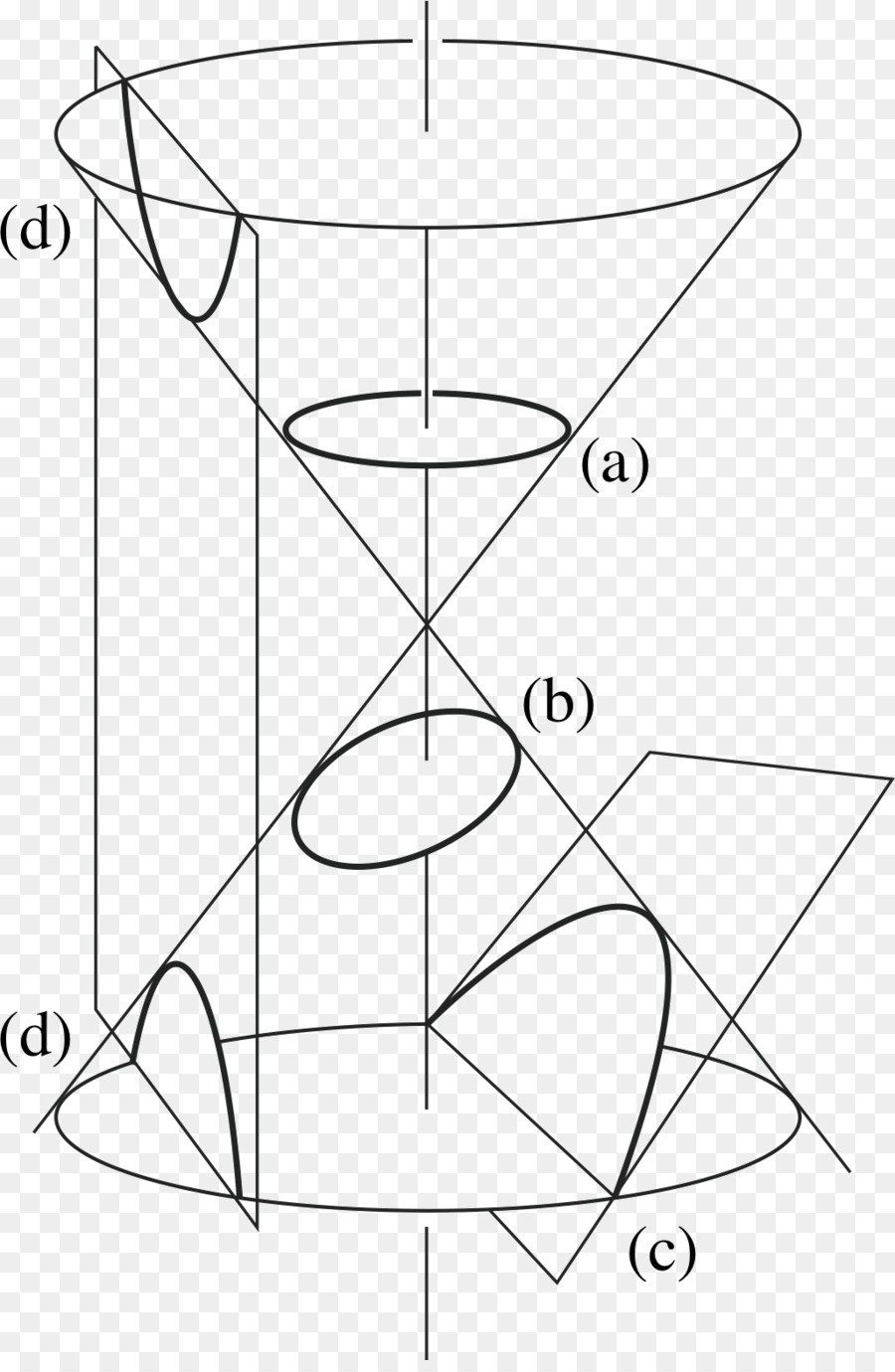 conic section Conic sections patrickjmt 39 видео conic sections, parabola, shifted : find equation given vertex and focus.