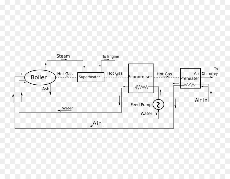 wiring diagram schematic circuit diagram american wire gauge steam ladder diagram wiring diagram schematic circuit diagram american wire gauge steam engine
