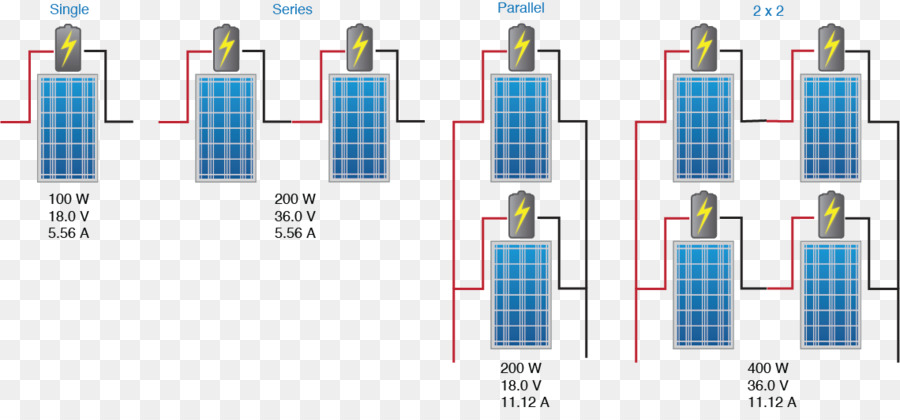 Solar Power Wiring Diagram Parallel - DATA WIRING •