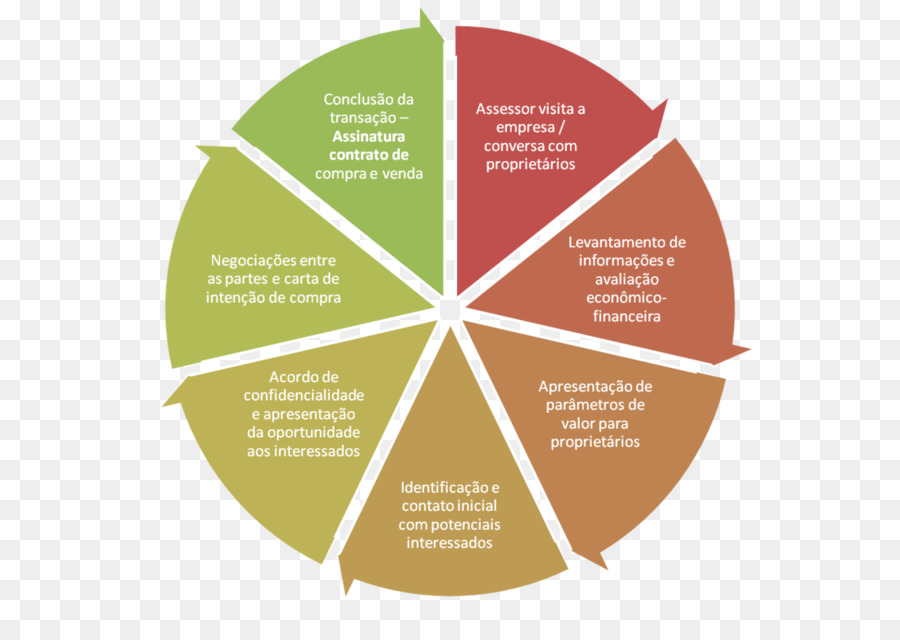 classroom management case analysis I have observed my mentor using this style of classroom management it is a method of behaviour management pioneered by lee and marlene cantor.