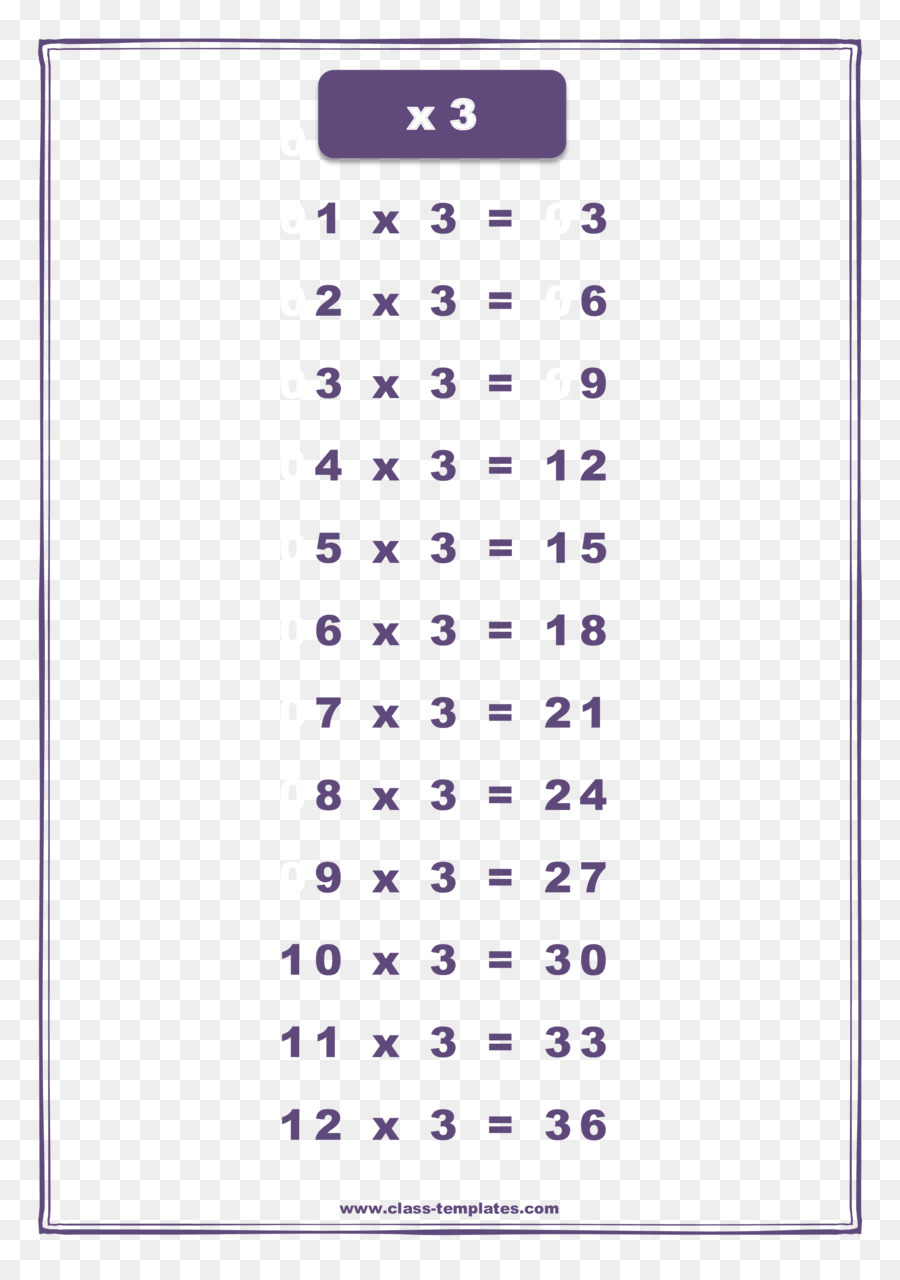 Multiplication Table Chart Worksheet Multiplication Png Download