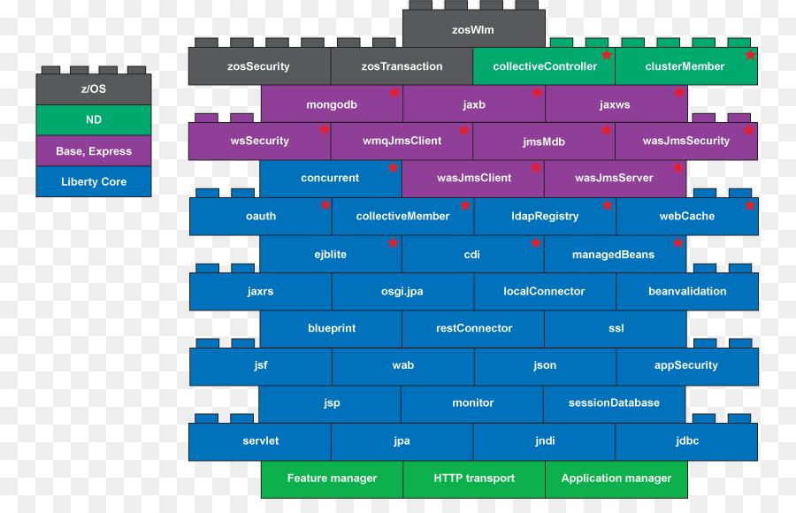 Ibm websphere application server java persistence api cics migrate ibm websphere application server java persistence api cics migrate malvernweather Choice Image