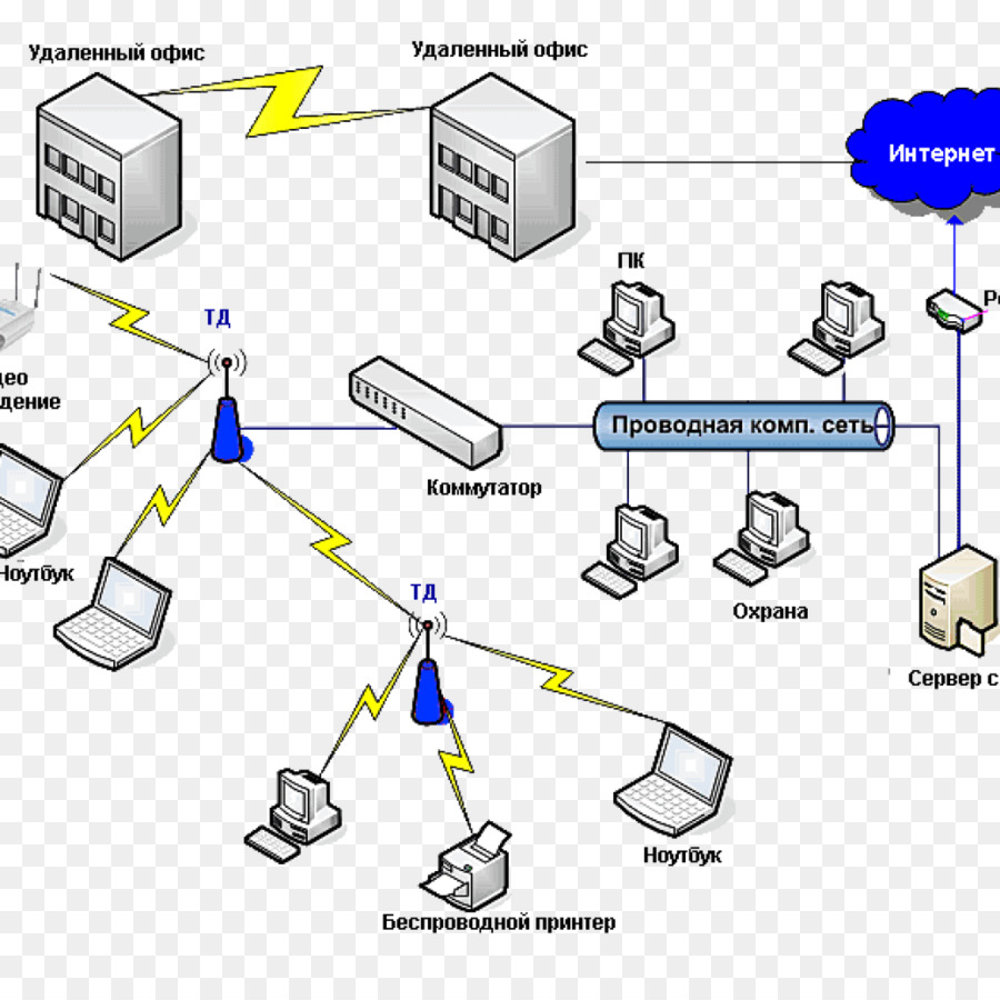 Computer network network topology local area network star network computer network network topology local area network star network wireless network airport transfer publicscrutiny Choice Image
