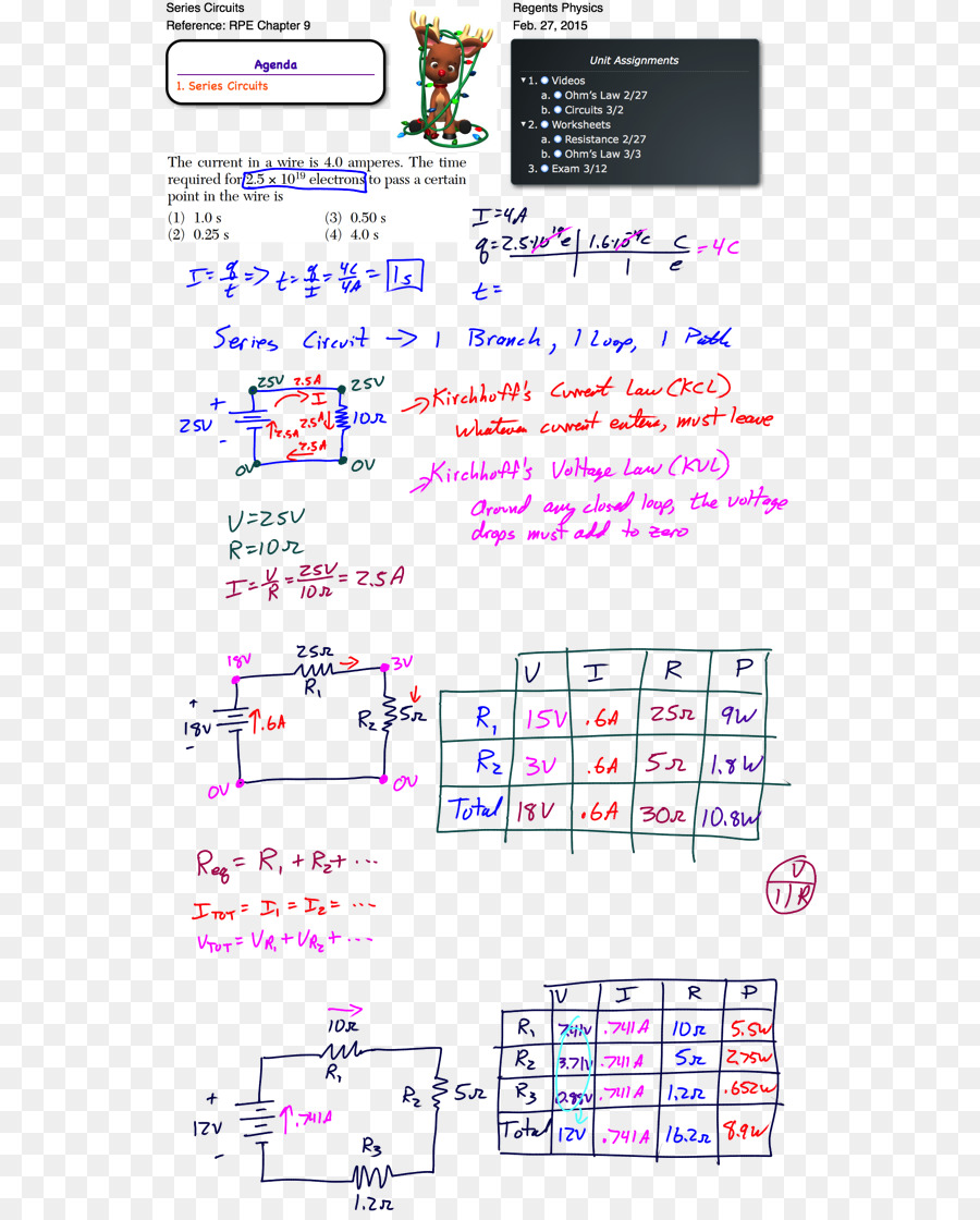 Ohms Law Series And Parallel Circuits Electrical Network Direct Voltage In Current Handwritten Math Formula