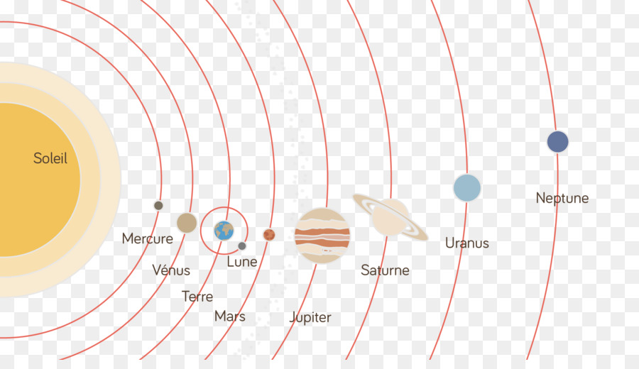 satellite solar system essay The solar system's birth was far from peaceful witness the spectacular explosion known as the big bang naked science: birth of the solar system : http://channel.