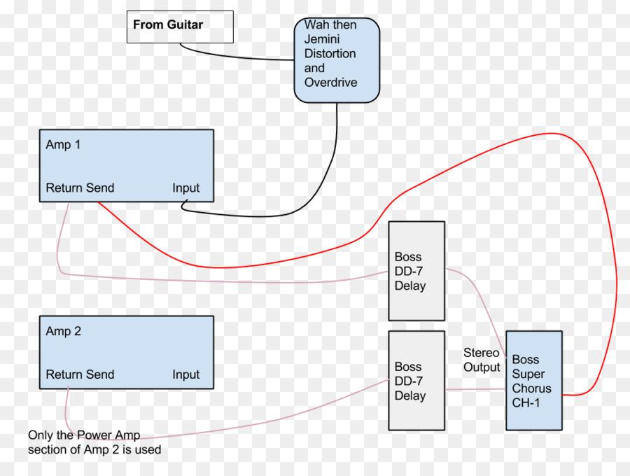Effects Processors Pedals Boss Dd 7 Digital Delay Pedalboard