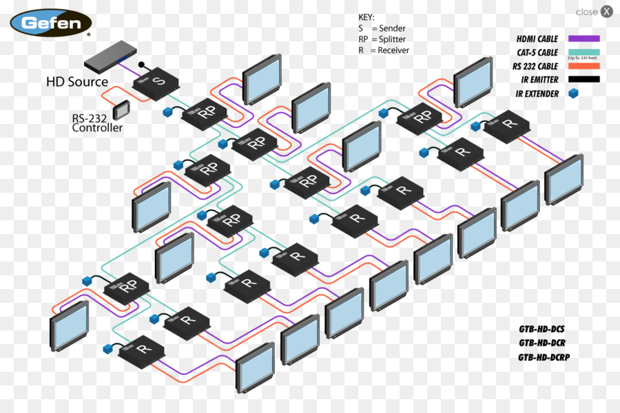 daisy chain category 5 cable hdmi wiring diagram electrical wires rh kisspng com