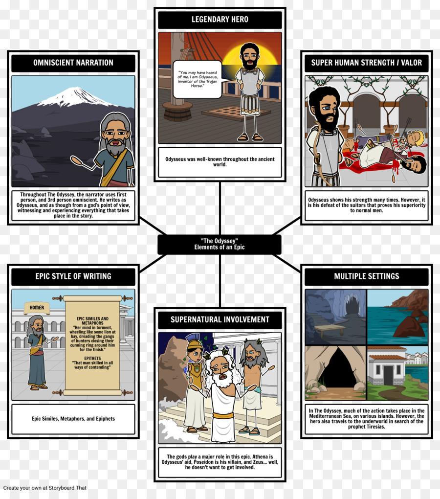 Odyssey Odysseus Heros Journey Essay  Hero Png Download    Odyssey Odysseus Heros Journey Essay  Hero