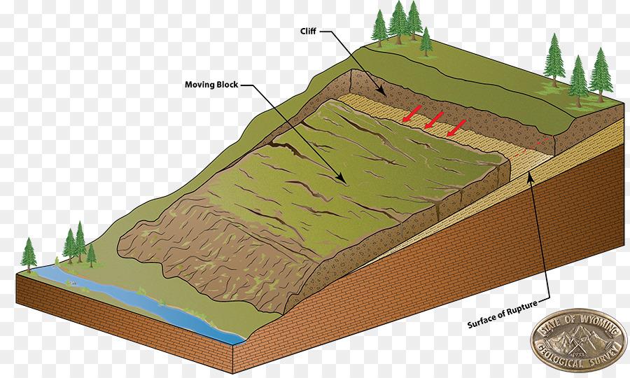Landslide Geology 2014 Oso Mudslide Diagram Rock Rock Png Download