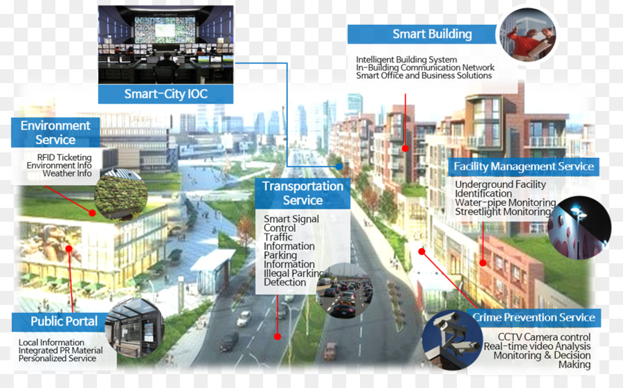 Songdo International Business District Smart City Internet
