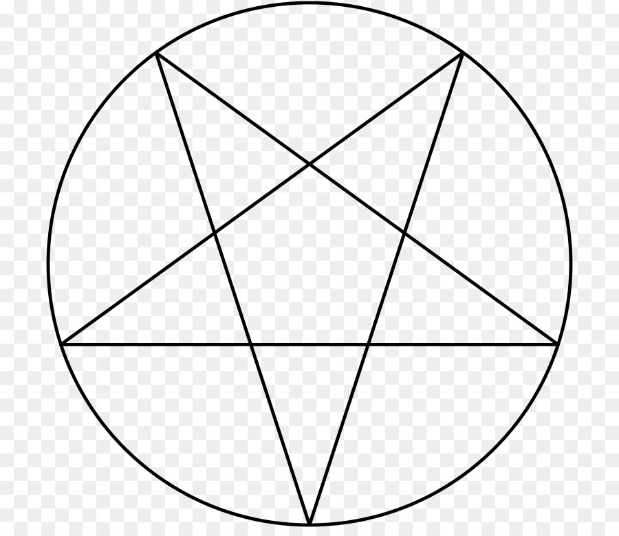 Church Of Satan Pentagram Pentacle Satanism Sigil Of Baphomet