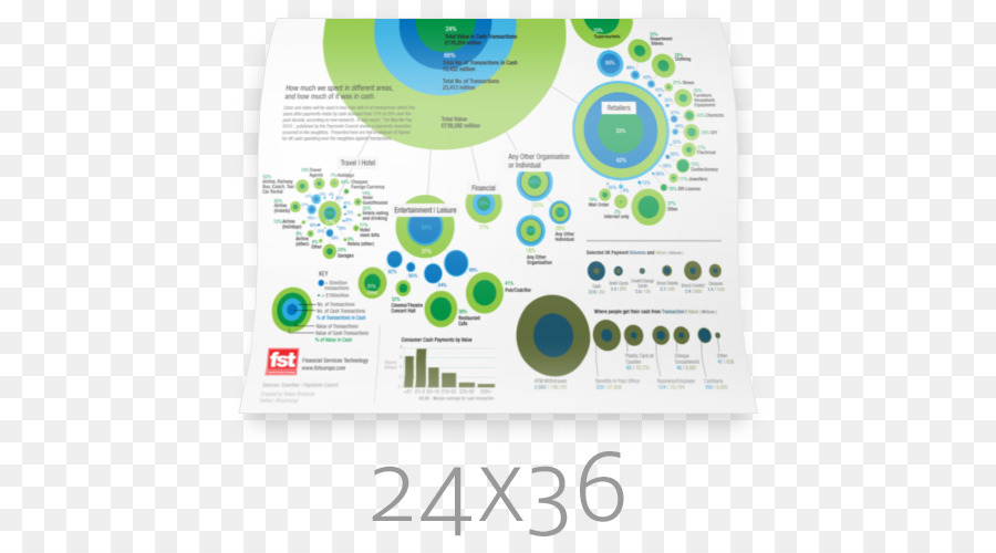 Infographic Microsoft Powerpoint Template Others Png Download