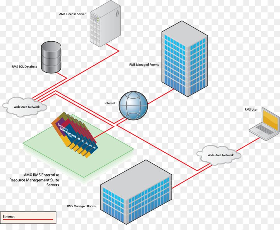 Computer Network Diagram Systems Architecture Campus Network Network  Architecture   Trademark Design Enterprise L