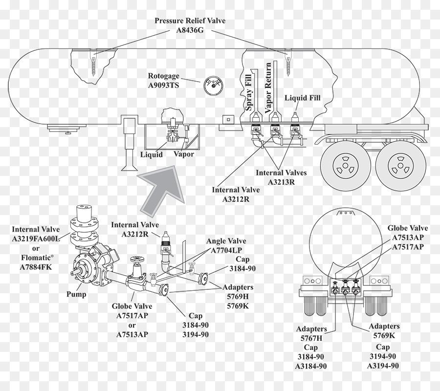 wiring diagram propane liquefied petroleum gas information otherswiring diagram propane liquefied petroleum gas information others png download 900*782 free transparent diagram png download