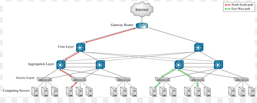 Diagram network topology computer network latex topology png diagram network topology computer network latex topology ccuart Image collections