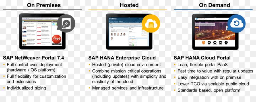 sap abap software free download full version