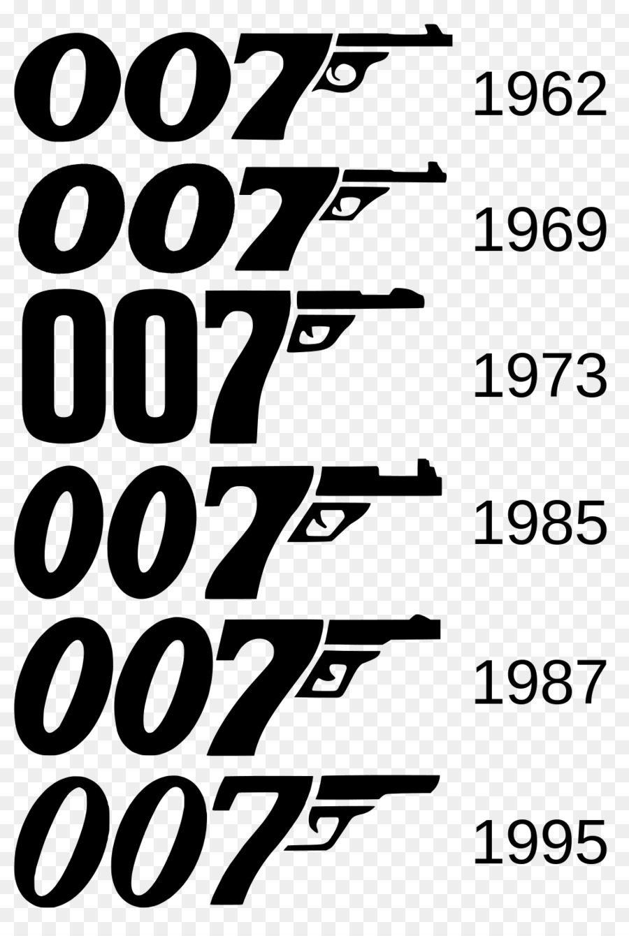 James Bond Film Series Logo The James Bond Bedside Companion The Battle for  Bond - bond