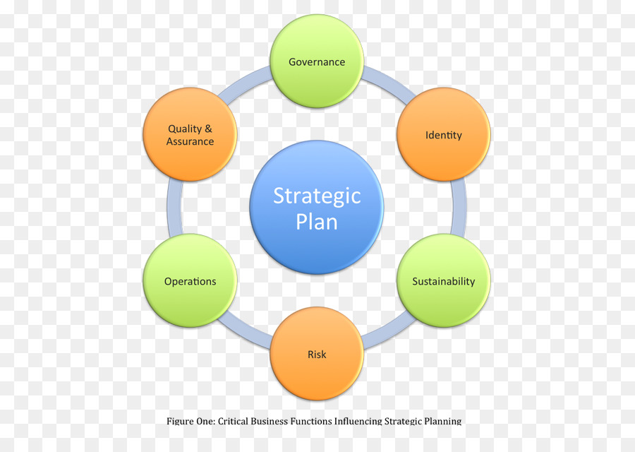 netflix s business model and strategy pest analysis Strategic analysis • key success factor • strategies - business level - competitive strategies - corporate level • core competencies - resources - capabilities - value chain analysis key succes factors • able to adapt new technologies in netflix's business model.