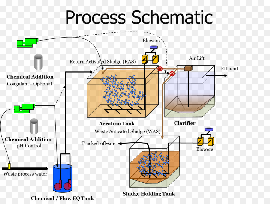 in papers research treatment waste water water Water and wastewater treatment, waste water treatment, desalination plant, reverse osmosis desalination  pharmaceuticals in the environment in italy: causes, occurrence, effects and control environmental contamination by pharmaceuticals is an emerging issue.
