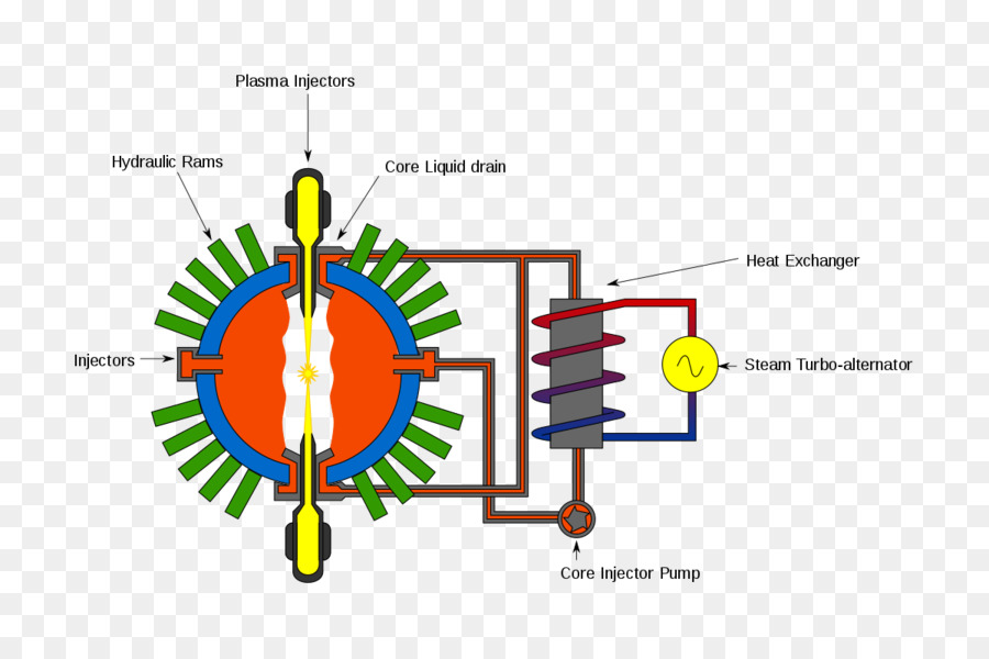 Fusion Power General Fusion Nuclear Fusion Magnetized Target Fusion