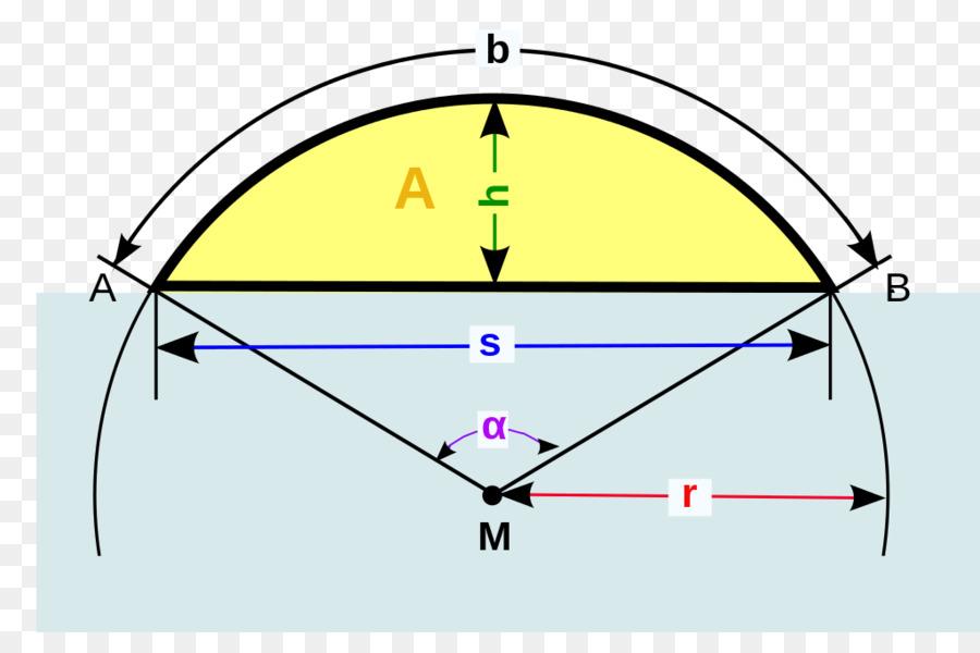 Circular Segment Circular Sector Circle Geometry Chord Circle Png