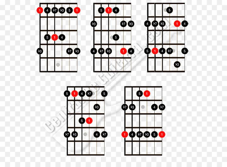 Pentatonic scale Minor scale Major scale Blues A major - guitar png ...